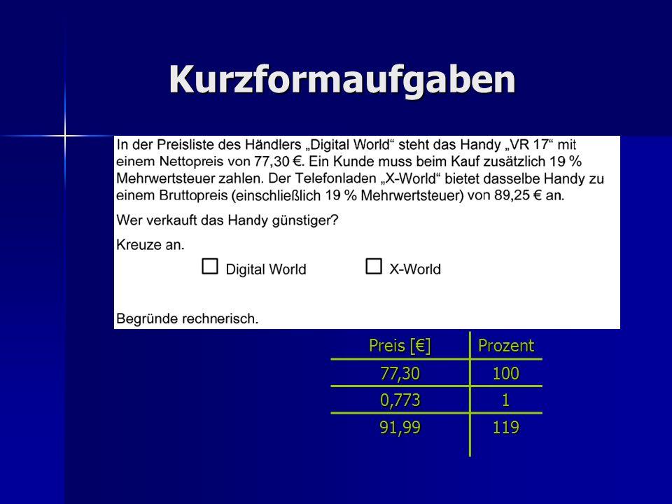 Kurzformaufgaben Preis [€] Prozent 77,30 100 0,773 1 91,99 119